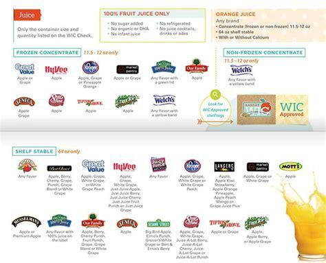 Shelf Stable Food List by Kansas Wic Food List