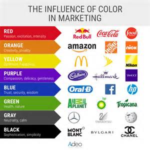 marketing colors the influence of color in marketing