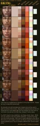tone on tone color 25 beautiful skin color palette ideas on pinterest skin