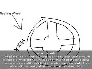 Simple machine wheel and axle examples an example of a wheel and axle