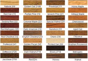 oak stain colors stain colors cabinets oak 215 or sedona 222 or