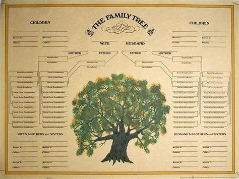 Family History Charts Templates family tree template family tree chart