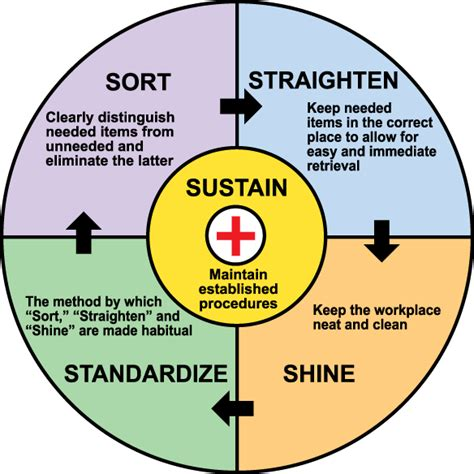 chronically positive my s 5 step system to staying positive books lean initiatives understanding at a high level benefits