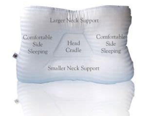 Best Pillow For Chronic Neck by D Epices And Search On