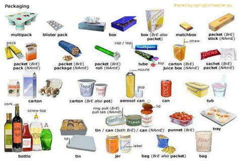 Armchair Exercises English Vocabulary With Pictures 13 Pictures To Improve
