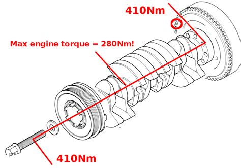 diagram also bmw wiring diagrams on e46 alternator bmw e46