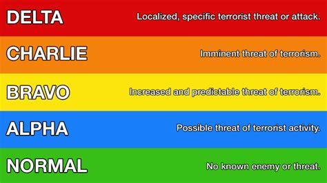 terror threat level colors terror threat causes increase of alert status