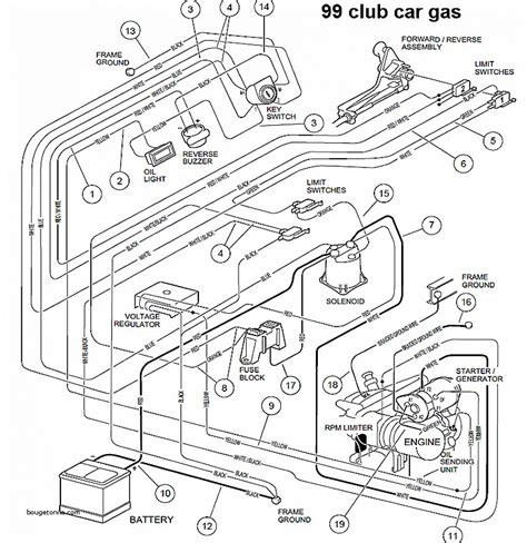 club car ds wiring diagram ignition wiring diagram with