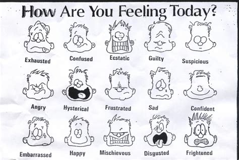 i like this particular chart of the emotional physical tell me why the world is weird february 2013