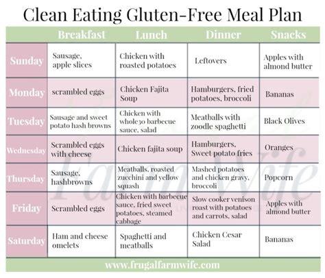 Galerry printable gluten free diet plan