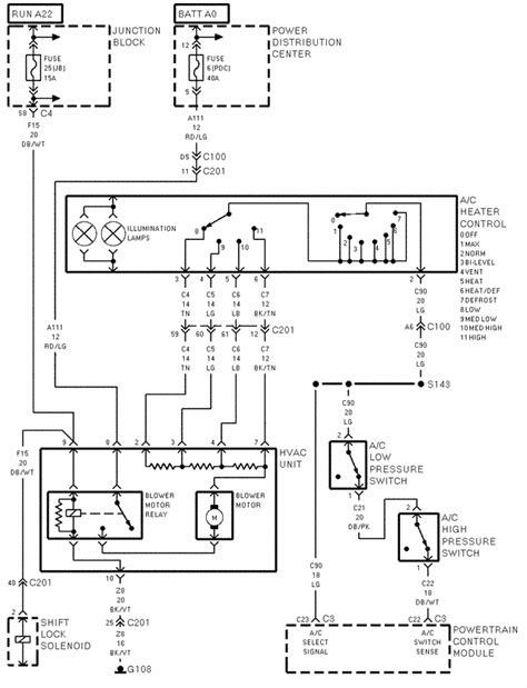 wiring diagram for 98 jeep wiring free engine