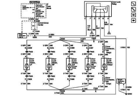 car repair manuals online pdf 2011 chevrolet suburban 2500 instrument cluster free download 2000 chevrolet suburban 1500 repair manual chevrolet suburban 2000 2006