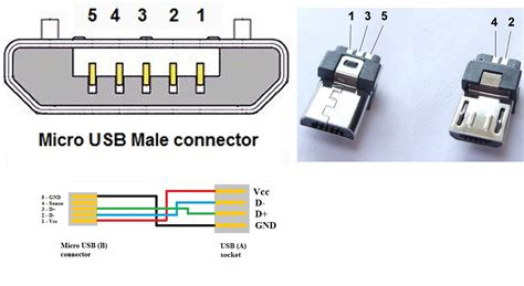 pin layout for usb jual micro usb t port male 5 pin plug socket connector