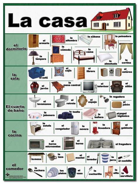 vocabulario basico espa 241 ol ingles britanico i comprar 77 best casas y muebles images on pinterest elementary