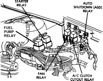 automotive service manuals 1994 dodge spirit transmission control 92 lebaron fuel pump location get free image about wiring diagram