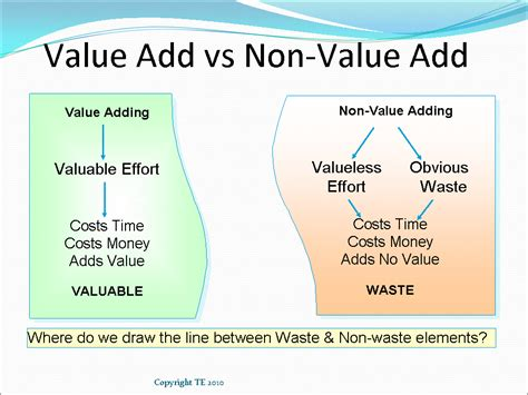 7 wastes lean manufacturing tools