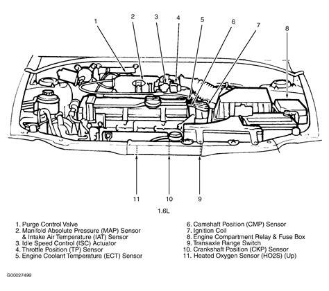 hyundai accent engine diagram hyundai sonata dohc engine diagram pictures