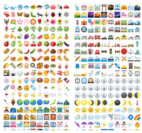 emoji on android 2 new android o emoji techora