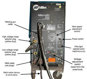 welding machine schematic get free image about wiring diagram