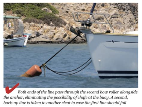 swing moorings how to avoid chafe on swinging moorings yachting monthly