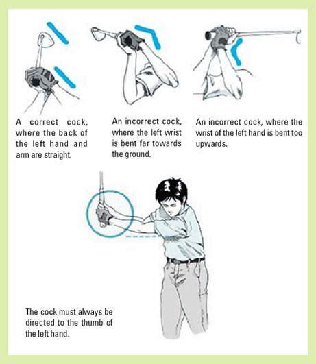 golf swing wrist cocking the elixir golf scorpion wrist brace band golf traing aids