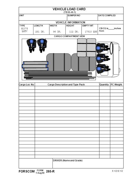 reloading data card template army vehicle load plan form vehicle ideas