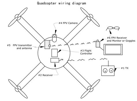 quadcopter wiring schematic 27 wiring diagram images