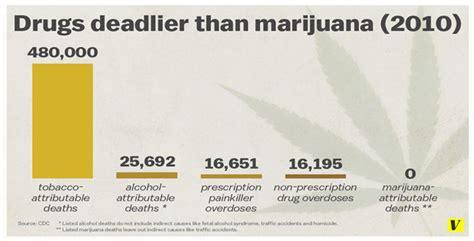 How Did It Take You To Detox Marijuana by Health Wellness Archives 420 Marijuana Cannabis