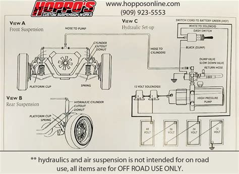 hydraulic car diagram wiring diagram schemes