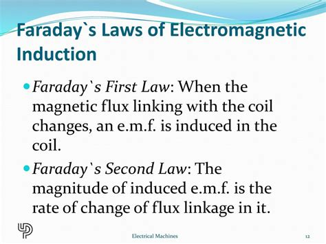electromagnetic induction laws electrical machines electrical machines ppt