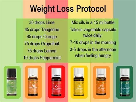 weight loss living living weight loss bomb