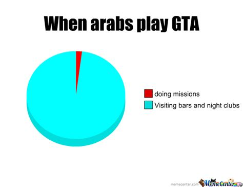 Arabs Meme - arabs playing gta by deadheart911 meme center
