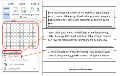 latihan membuat tabel html cara membuat table dan mengolahnya pada word e learning smk