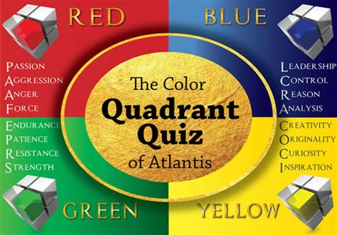 what s your color quiz tag color quadrant quiz