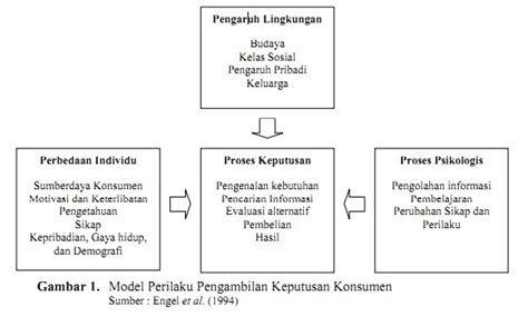 Analisis Naratif Dasar Dasar Dan Penerapan Dalam Analisis Teks Berita bab iii proses pengambilan keputusan oleh konsumen