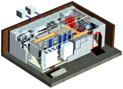 server room safety it security cells it security containers it server room it air conditioning it gas