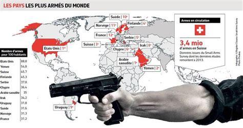 permis d arme les permis d acquisition d armes en plein boom la libert 233
