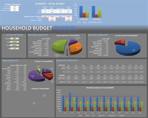 family budget excel budget template for household