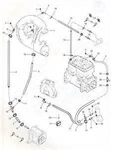 sea doo 1996 fuse box get free image about wiring diagram