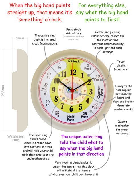 learning learning explained to your a guide for beginners machine learning books clock explained bounce learning