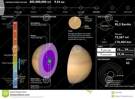 information on saturn for saturn planet technical data sheet section cutting