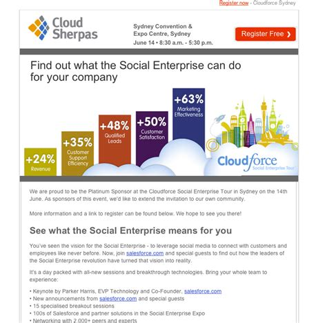 email blast templates 7 exles of successful email templates a study