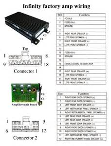 2001 jeep grand stereo wiring diagram