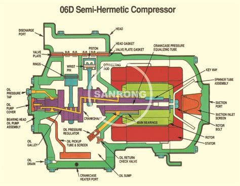 compressor pressure switch diagram compressor pulley