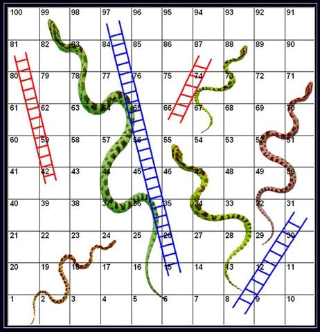 snakes and ladders template search results calendar 2015