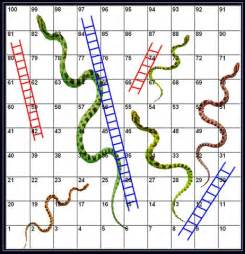 printable snakes and ladders template snakes and ladders template search results calendar 2015