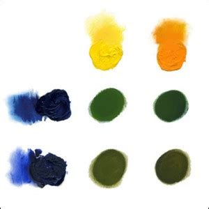 how to make the color green painting elementary resources