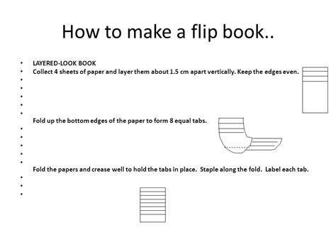 How To Make A Paper Flip Book - this is a foldable use 4 sheets of paper it should look