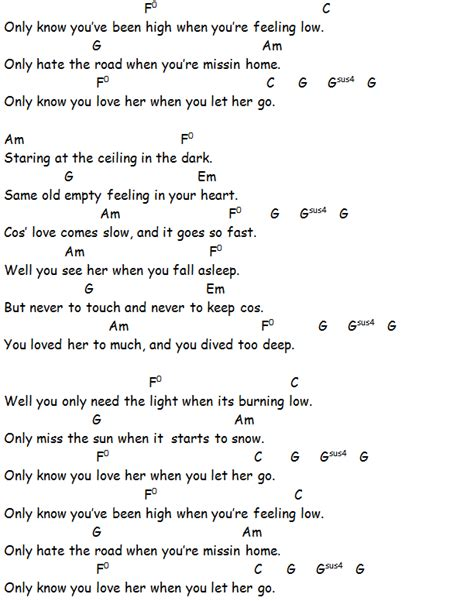 printable guitar lyrics and chords let her go chords l 228 hell 228 tulisija