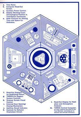 tardis floor plan de 25 bedste id 233 er inden for doctor who tardis p 229